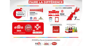 Coca Cola fait le point sur son engagement social