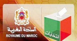elections maroc 2021